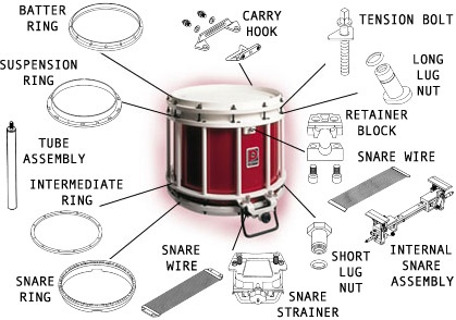 premier kilts more rh kiltsandmore us snare drum stand parts diagram Labeled Diagram of a Bass Drum